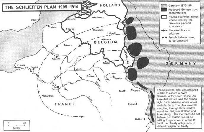 The German Schlieffen Plan