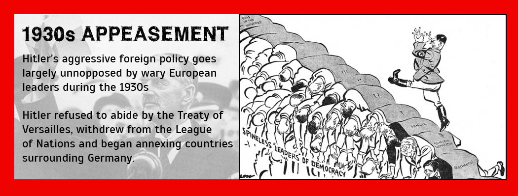 1930s-appeasement