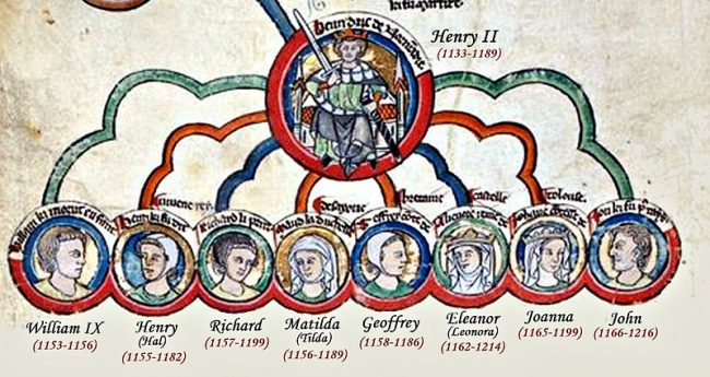 Children of Eleanor of Aquitaine and Henry II of England.