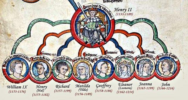 Children of Eleanor of Aquitaine and Henry II of England.