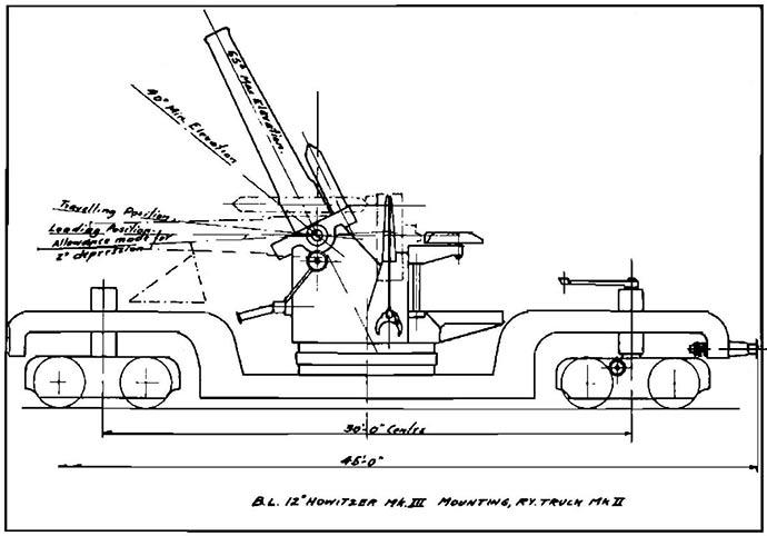 BL_12_inch_Mk_III_railway_howitzer_diagram