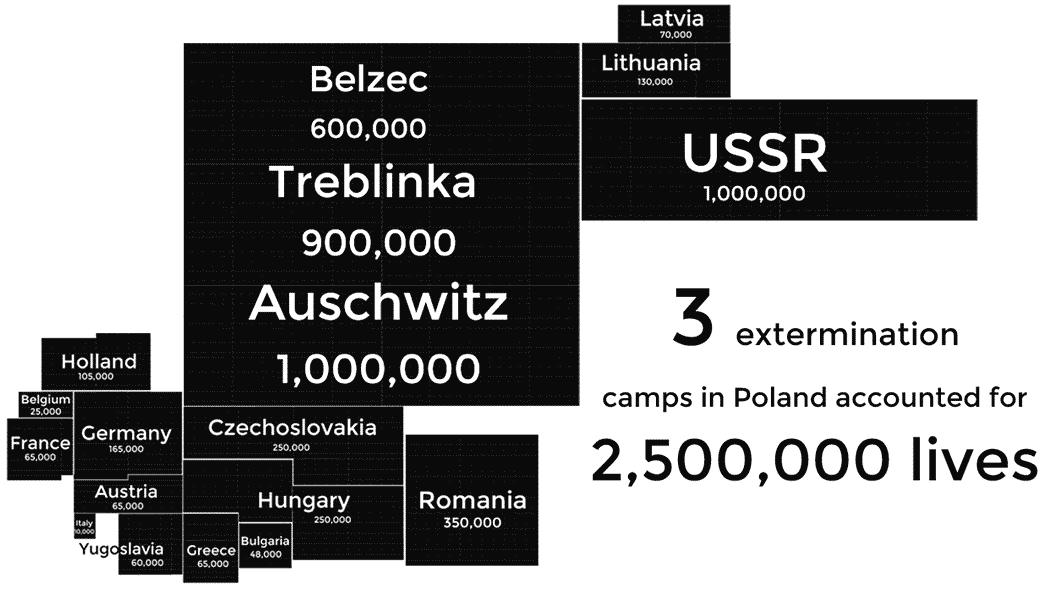 holocaust-6