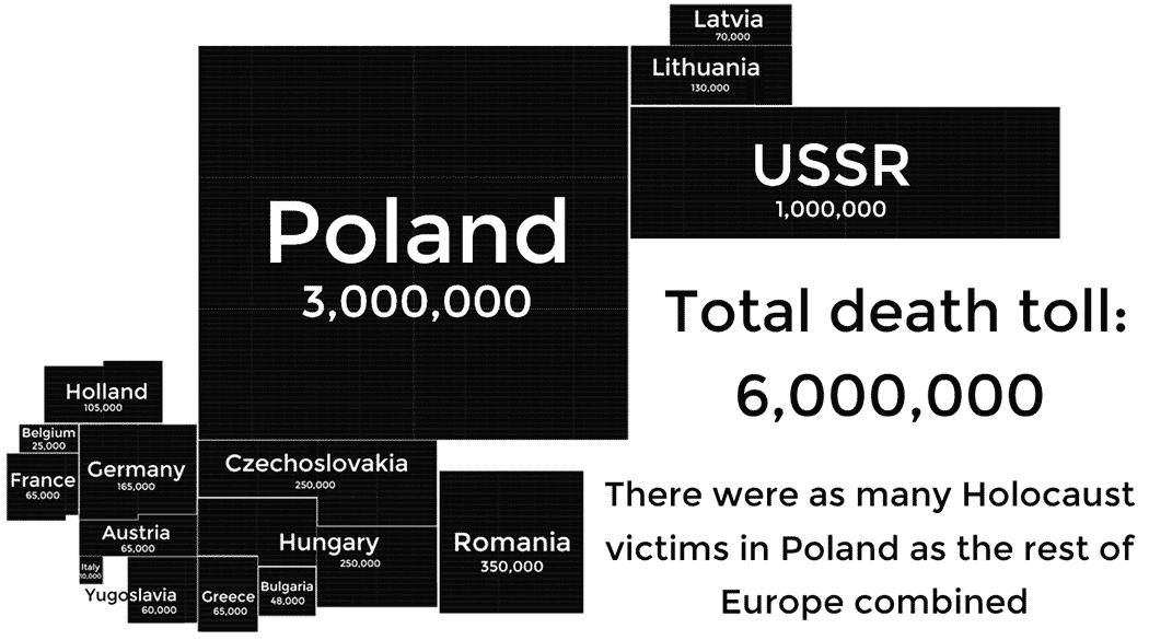 holocaust-total