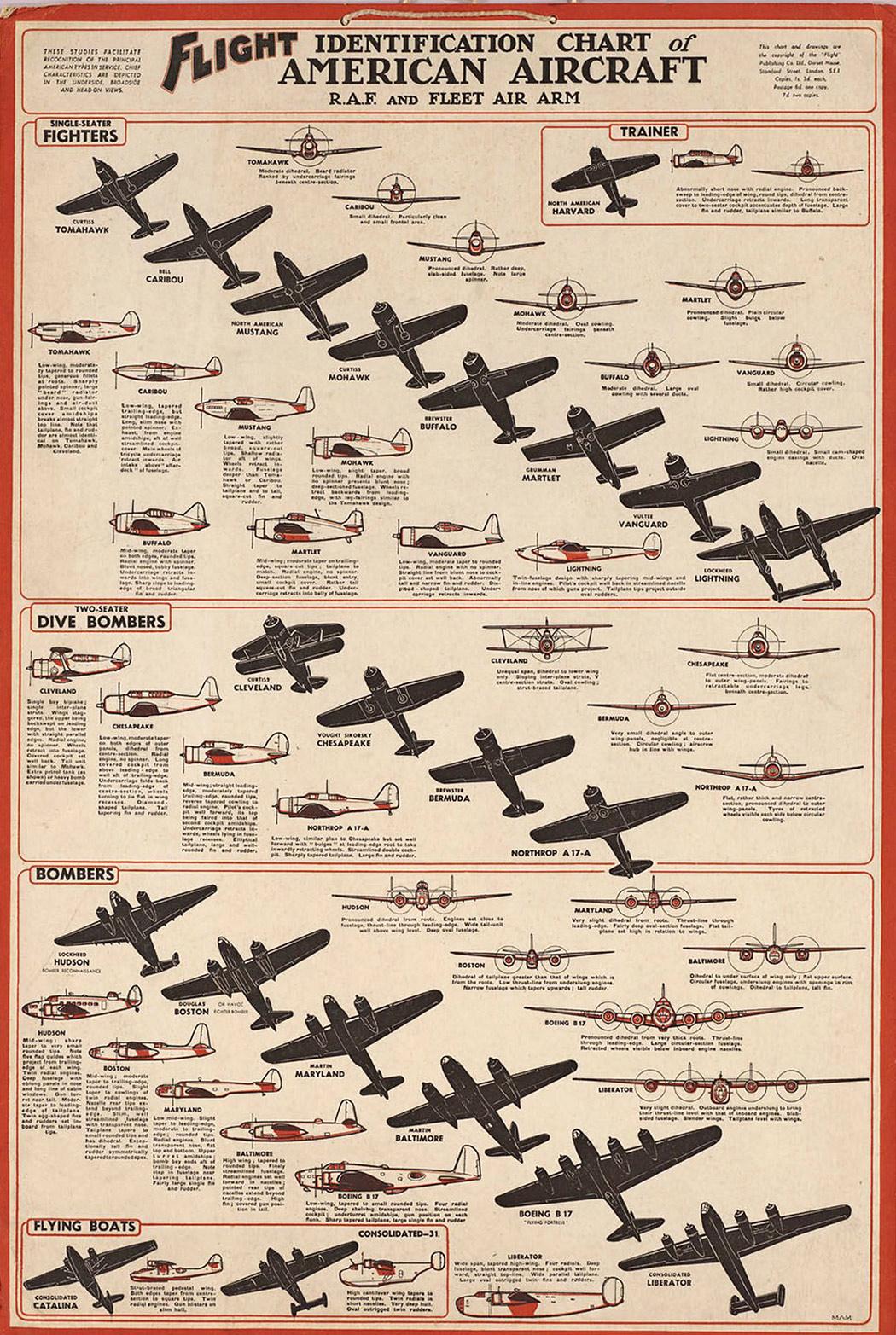 ww2-plane-identification