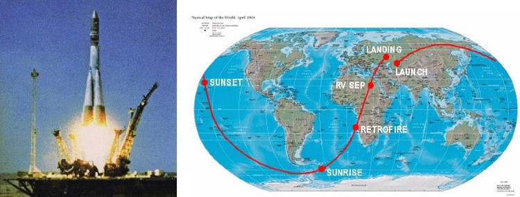 Vostok1 and orbit map